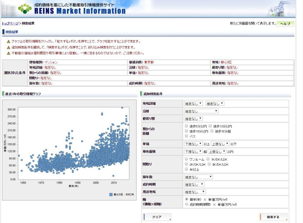 REINS Market Information-検索結果