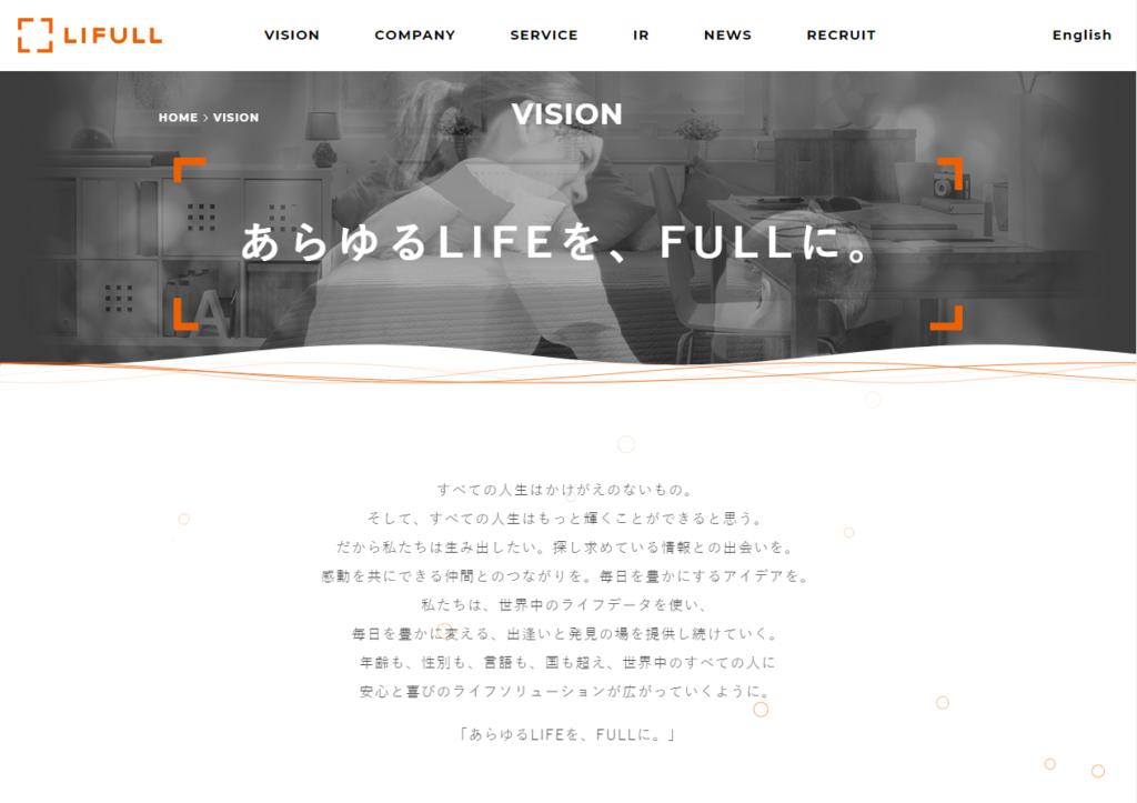 株式会社LIFULL トップページ