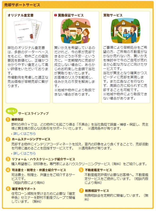 野村の仲介+売却サポートサービス